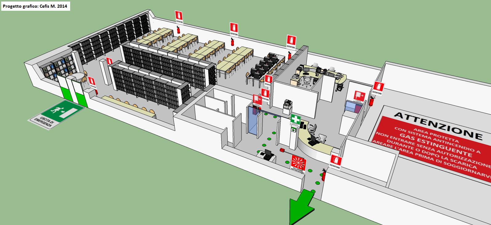 Mappa dei presidi di sicurezza